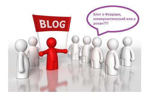 Как Выбрать Тематику для Блога