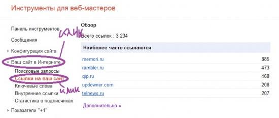 обратные ссылки google вебмастер