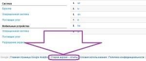 Как Переключить Google Analytics на Старый Интерфейс