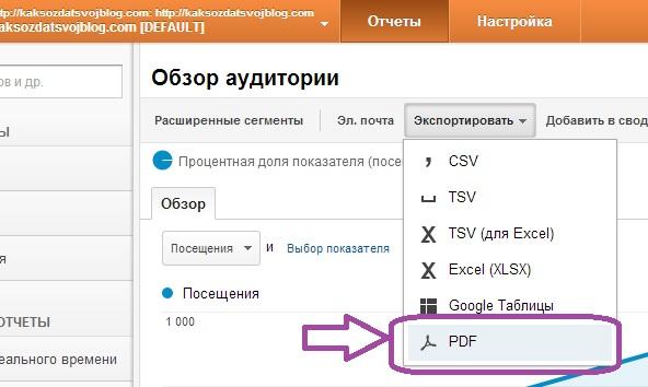 Как Экcпортировать Отчет из Google Analytics 2