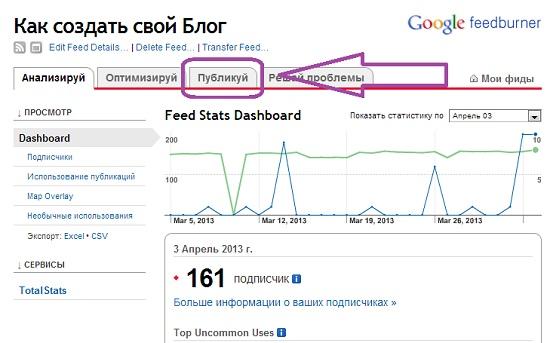 Как Связать Feedburner и Twitter. Шаг 1.